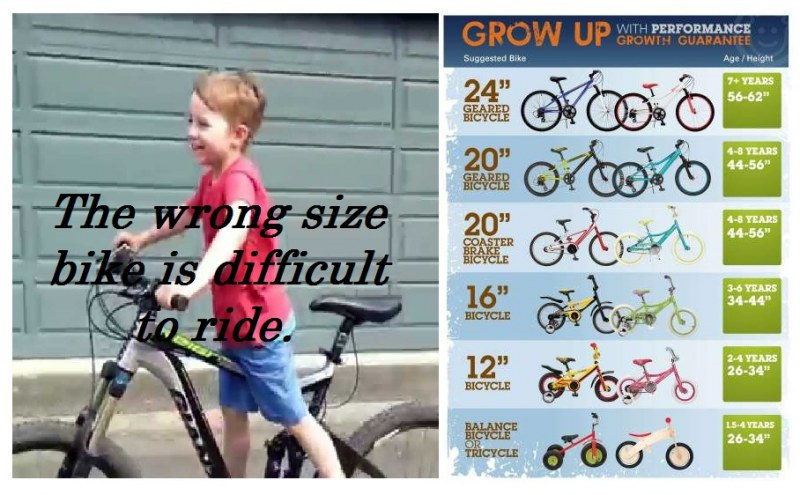 choosing a bike for your kid